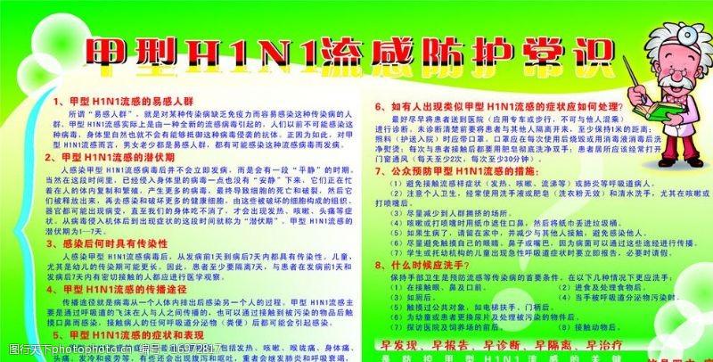 甲型H1N1流感常识图片