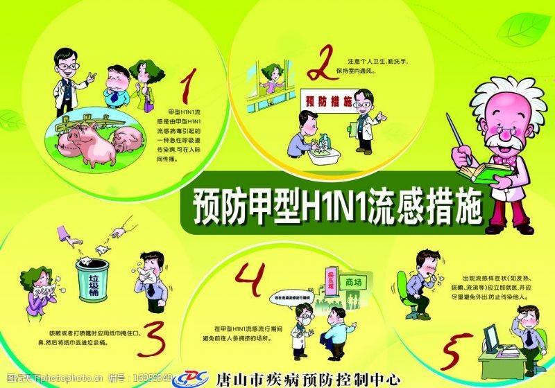 流感常识预防甲型H1N1流感措施图片