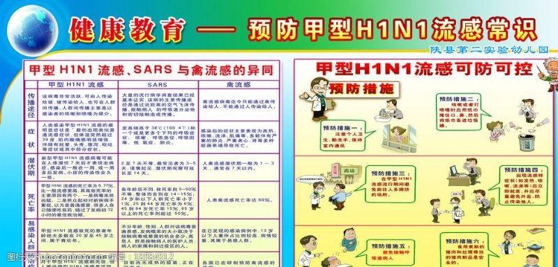 健康教育甲型H1N1流感常识图片