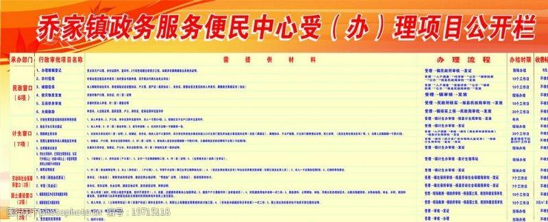 今晨图文政务服务便民中心受(办)理项目公开栏图片