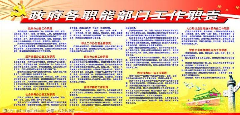 今晨图文党务政务公开栏政府各职能部门工作职责图片