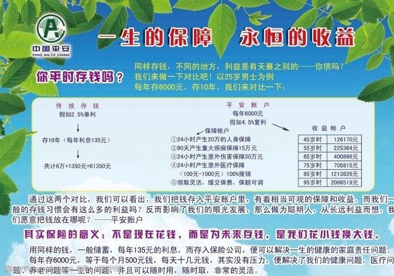中国平安展板图片