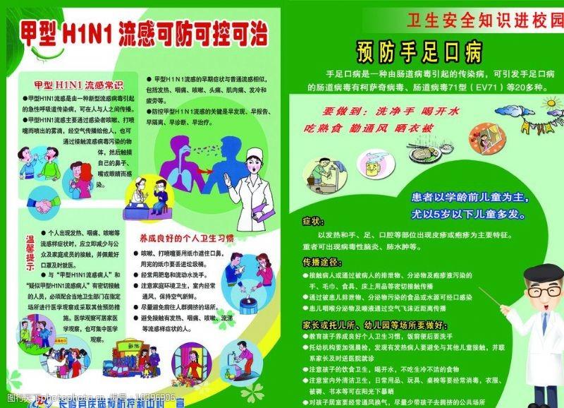 流感常识预防甲型H1N1流感图片